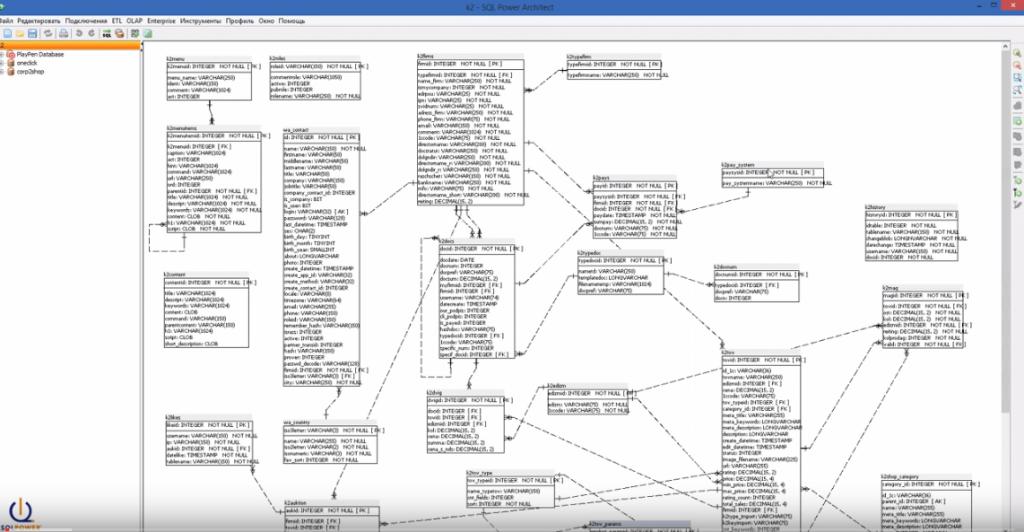 Урок4 Добавление измений в структуре базы данных системы Корпорация 2