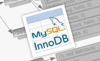 InnoDB MySQL